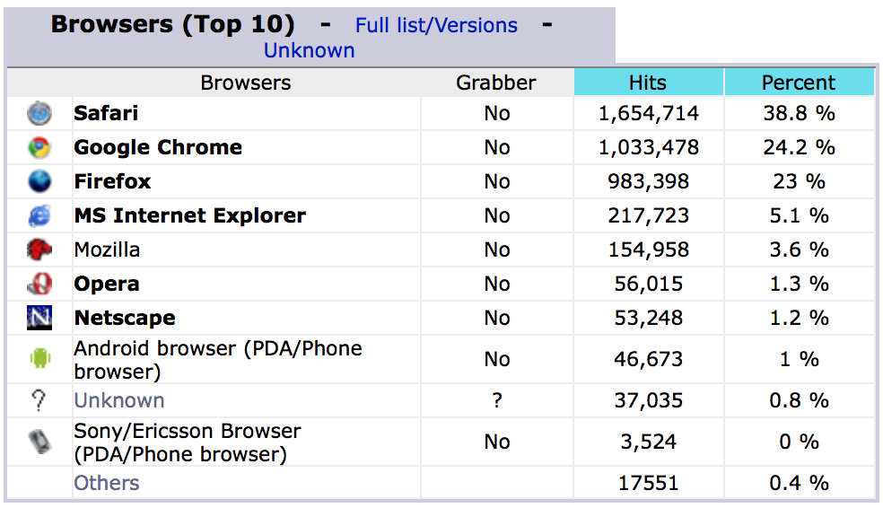 11-browser.png