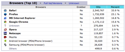 browsers-2012.png
