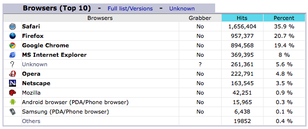 browsers-2013.png