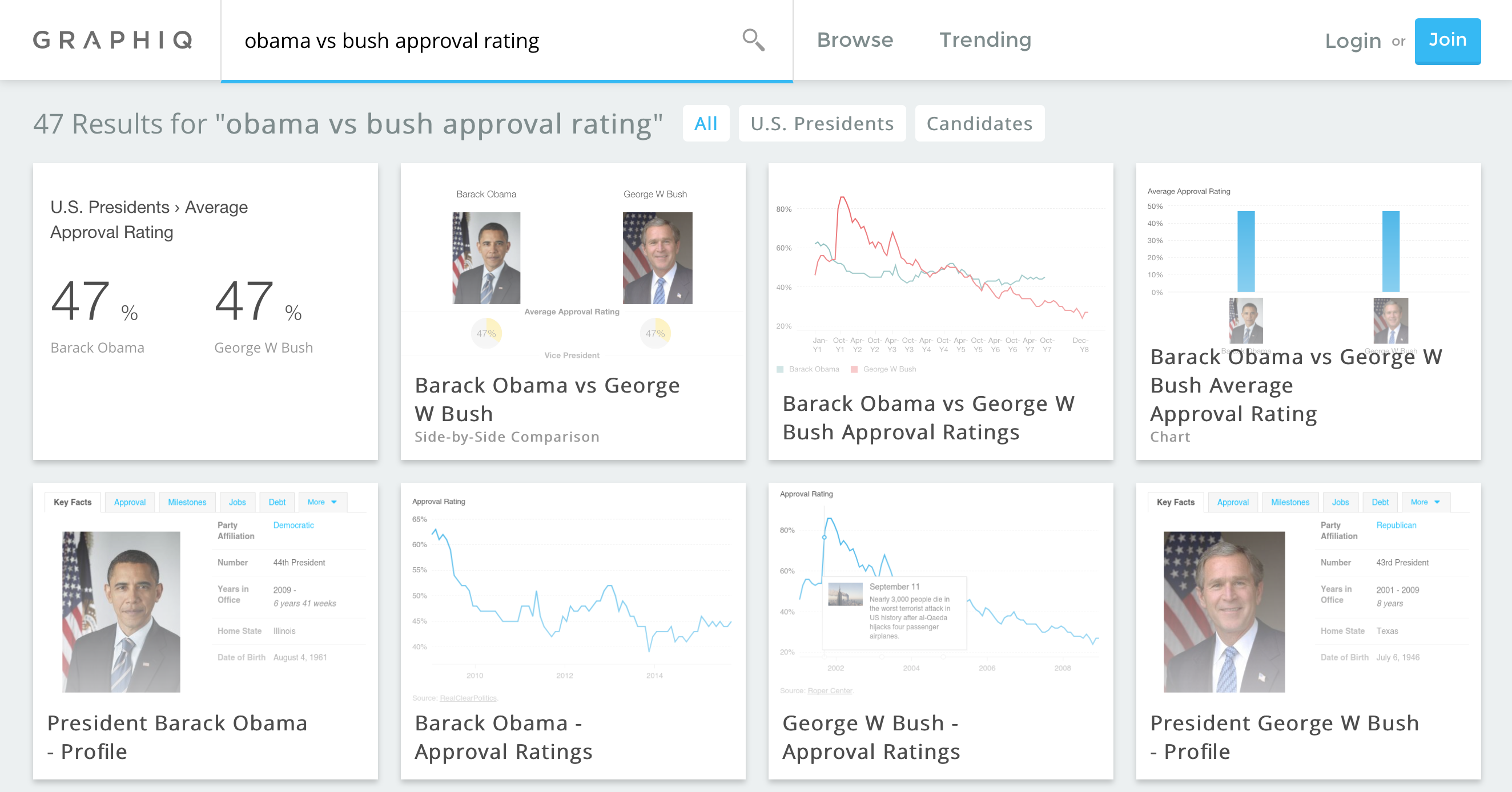 obama vs bush approval rating.png