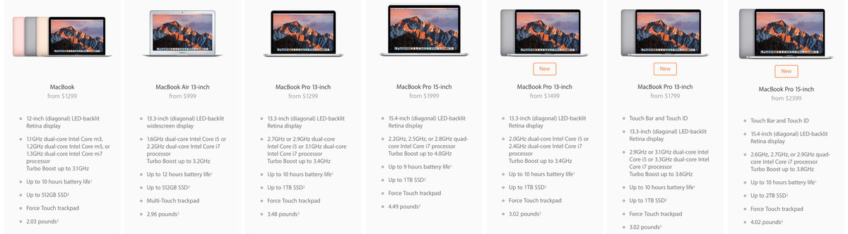 macbook-pro-lineup-late-2016.jpg